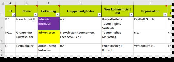 Stakeholder-Register - ein kostenloser Download von CACTUS COMPETENCE