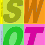 SWOT analysis template for free download